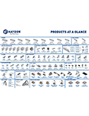 Product Quick Reference